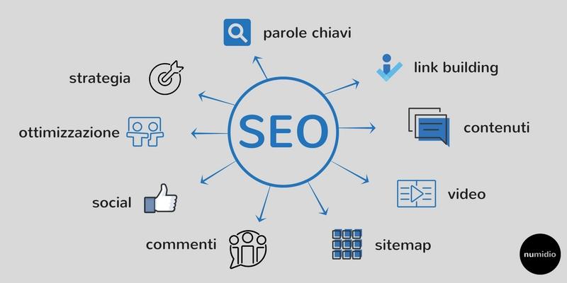 Come pubblicizzare un sito - image 2