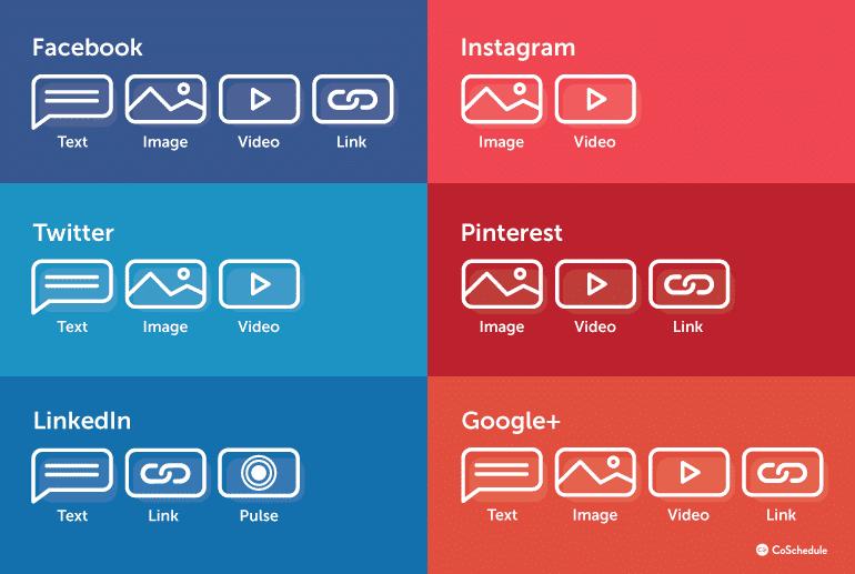 come promuoversi sul web - social media content